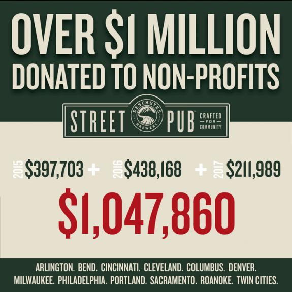 Deschutes Brewery Street Pub 1 Million Banner BeerPulse