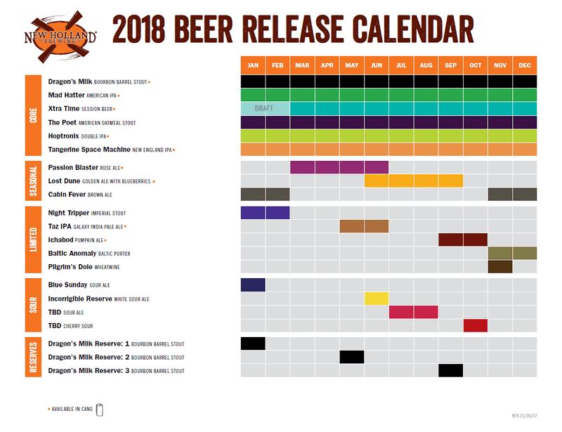 New Holland Brewing 2018 Beer Release Calendar BeerPulse