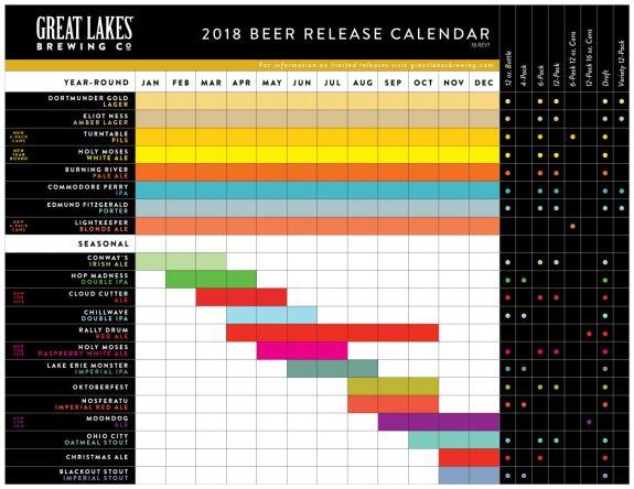 Great Lakes Brewing 2018 Calendar BeerPulse