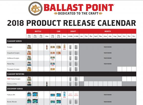 Ballast Point 2018 Product Release Calendar BeerPulse