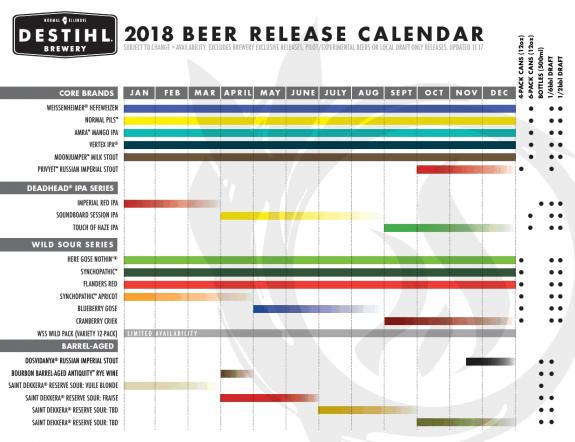 DESTIHL DeadHead IPA Series headlines 2018 release calendar announcement