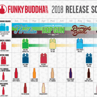 Funky Buddha 2018 Release Schedul BeerPulse