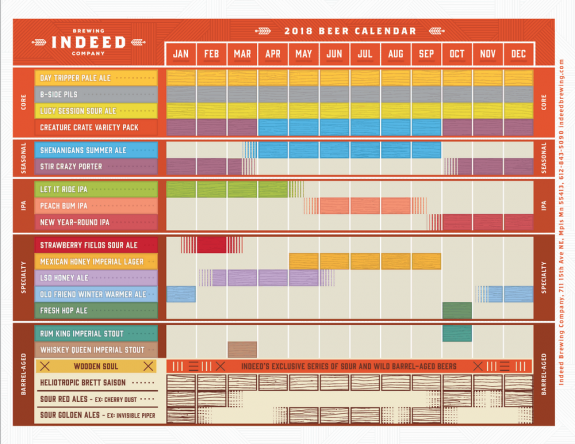 Indeed Brewing Co. 2017 year-in-review, 2018 beer calendar and other plans revealed