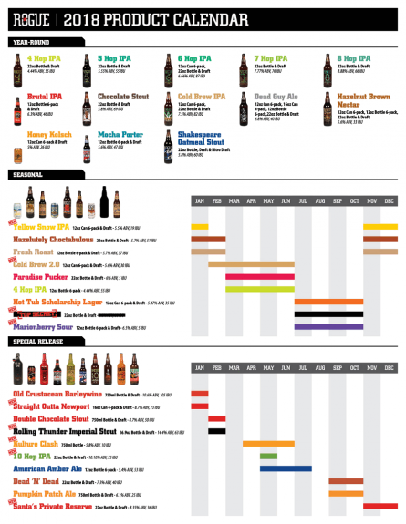 Rogue Ales 2018 beer calendar revealed, including several new releases