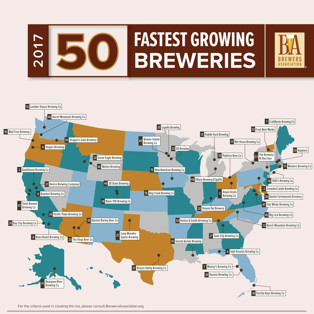 Brewers Association Names Its Fastest Growing Us Craft Breweries - Us-brewery-map